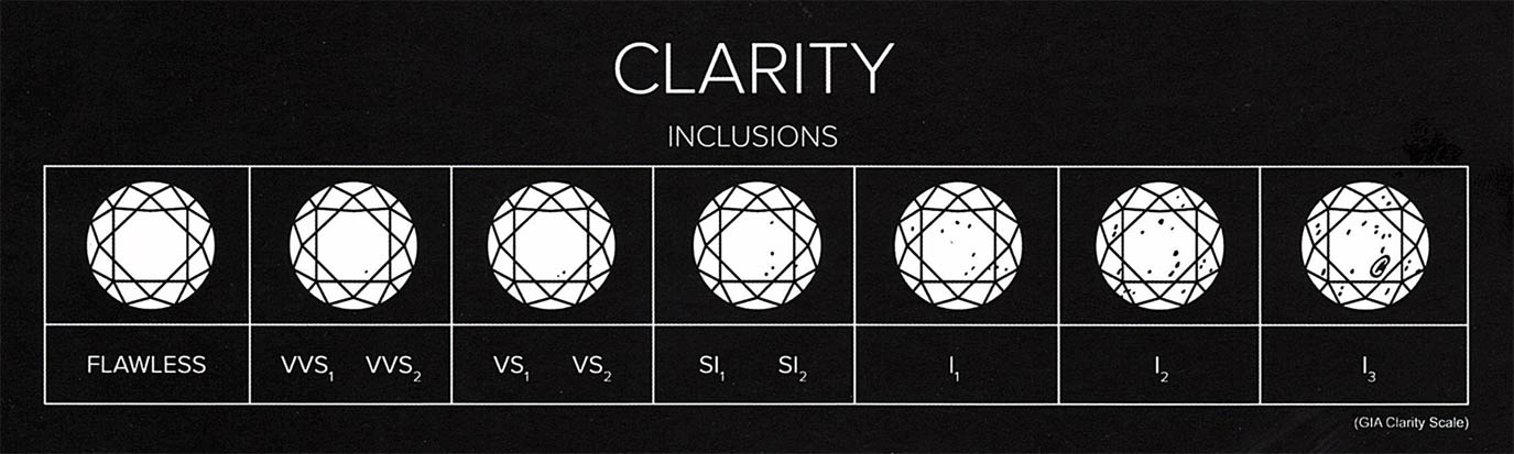 diamond- clarity