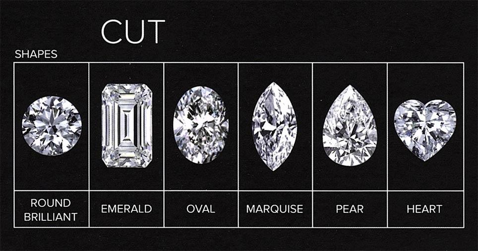 diamond- cut